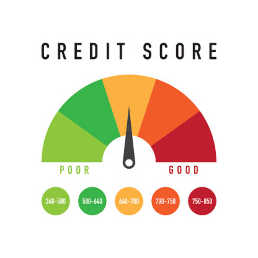 credit-score-small